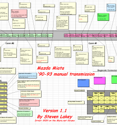 na8 miata fuse diagram wiring diagram and ebooks u2022 rh justbritt co [ 2305 x 1393 Pixel ]