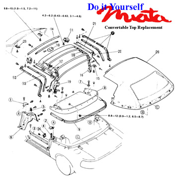 Toyota Fj Cruiser Engine Diagram Jeep Comanche Engine