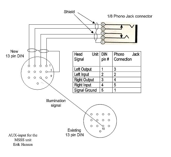 kenwood 13 pin din plug pinout mini- din kenwood din plug diagram #43