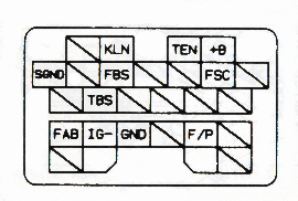 2004 Mercury Grand Fuse Box Diagram 2003 S10 Fuse Panel