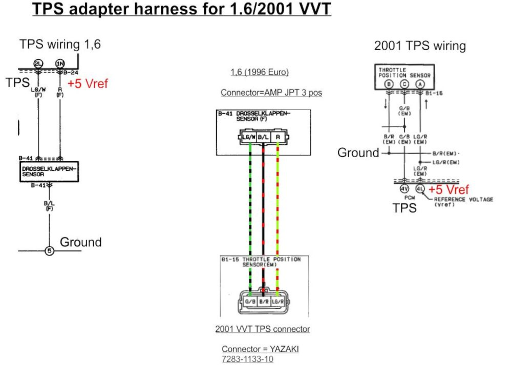 medium resolution of tps wiring harness wiring diagram portal gm coil wiring diagram gm tps wiring diagram