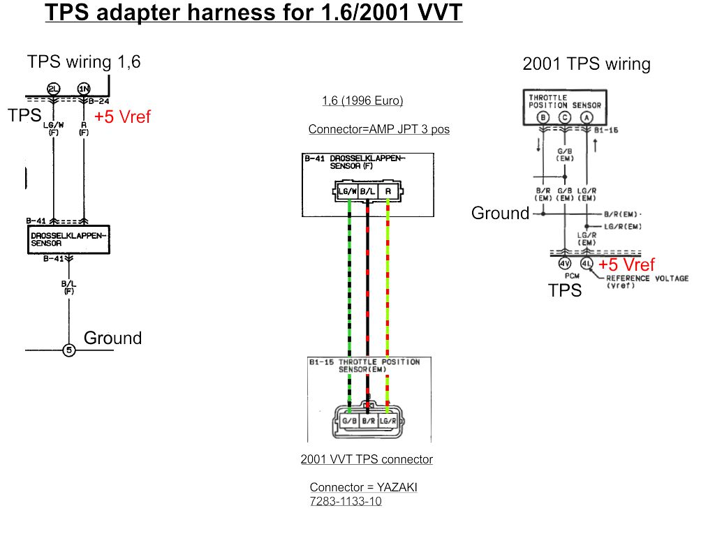 hight resolution of tps wiring harness wiring diagram portal gm coil wiring diagram gm tps wiring diagram