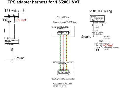 small resolution of tps wiring harness wiring diagram source wiring for 2007 mustang tps wiring harness