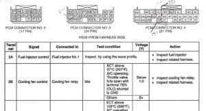wiring diagram ecu pin location needed NB  Miata Turbo Forum  Boost cars, acquire cats
