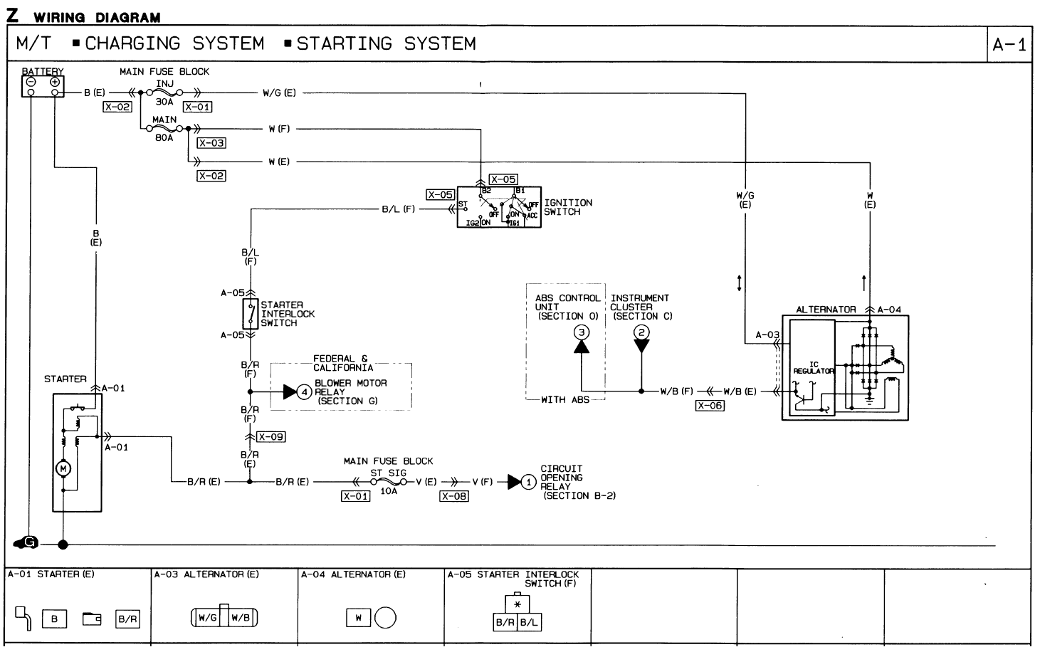 Draw Panel Wiring Diagram Of An Alternator