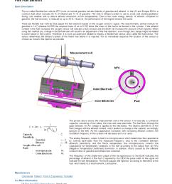 e85 continental flex fuel sensor info miata turbo forum boost gm flex fuel sensor wiring diagram [ 1013 x 1366 Pixel ]