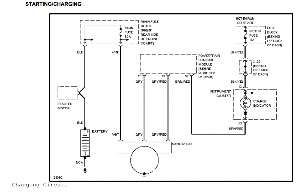 [DIAGRAM] Driver Side Fuse Panel Diagram For 1992 Miata