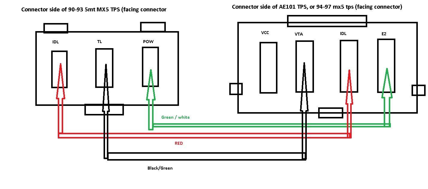 medium resolution of  wrg 0912 bmw tps wiring