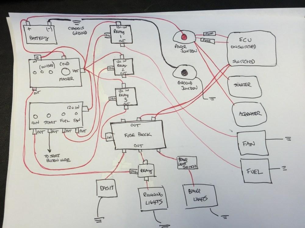 medium resolution of wiring diagram for race car wiring diagram post drag car wiring schematic basic