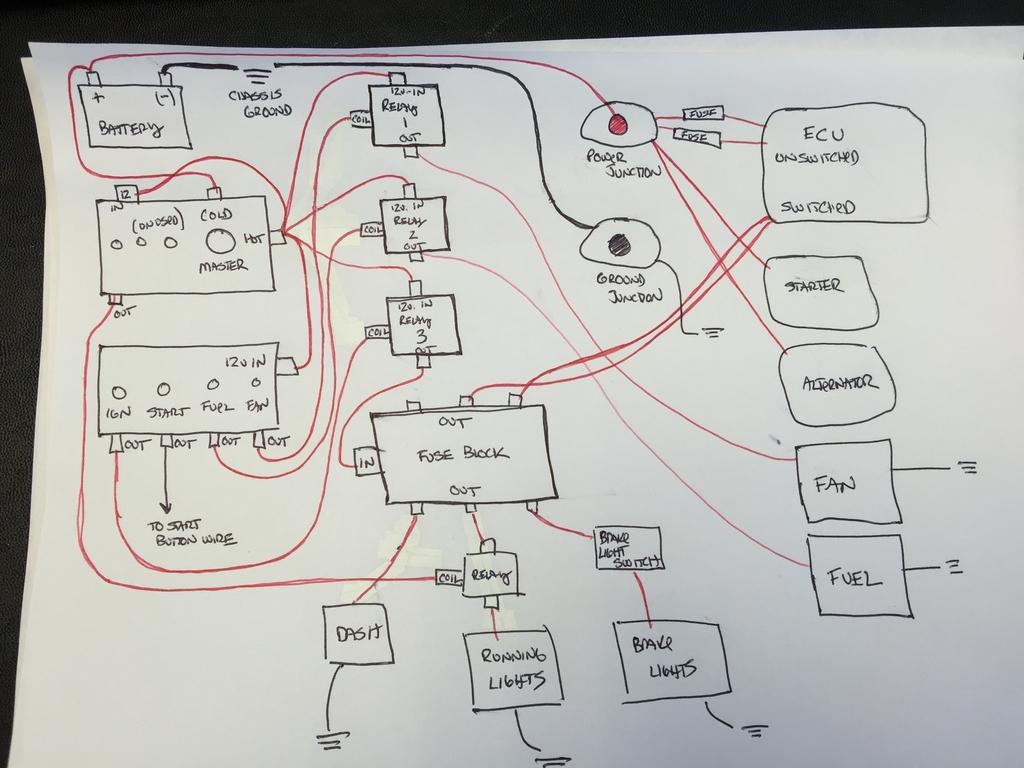 hight resolution of race car wiring diagram detailed wiring diagram rh 7 6 ocotillo paysage com alternator wiring schematic wiring harness parts