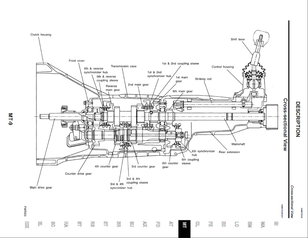 Nissan 5 Sd Manual Transmission Diagram. Nissan. Auto