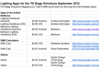 Todd Proffitt's Lighting iOS  / Android Apps List in GoogleDocs