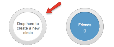 createnewcircle The Simple Loophole To Create Google+ Invites