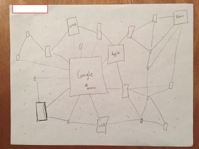 Internet Map 08