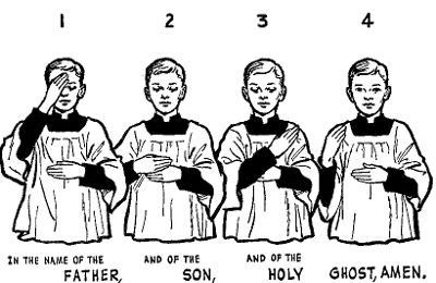 How to Pray the Rosary and Rosary Mysteries