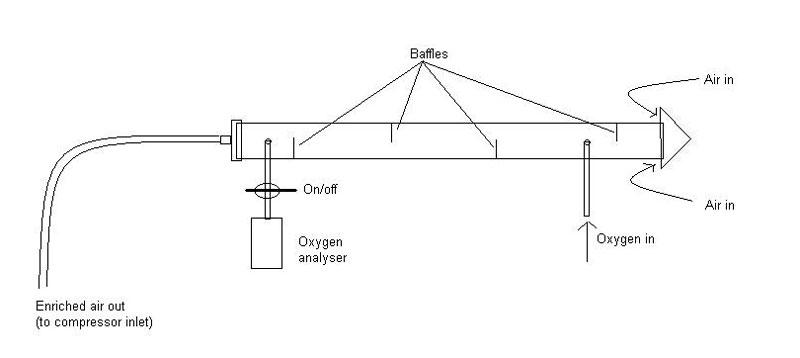 scuba gear diagram street light wiring 25247 applestory