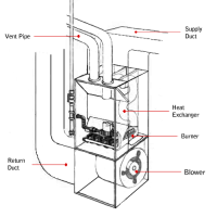 Furnace Venting Diagram : 23 Wiring Diagram Images ...