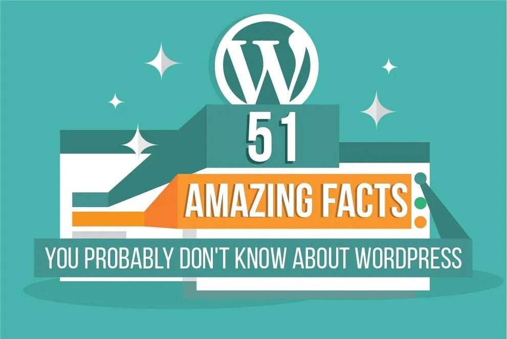 WordPress makes website design a breeze!