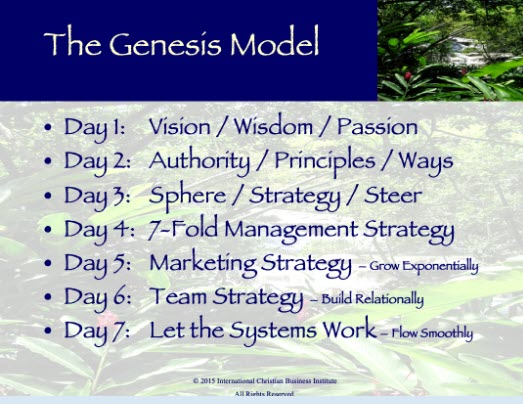 Genesis Business Model