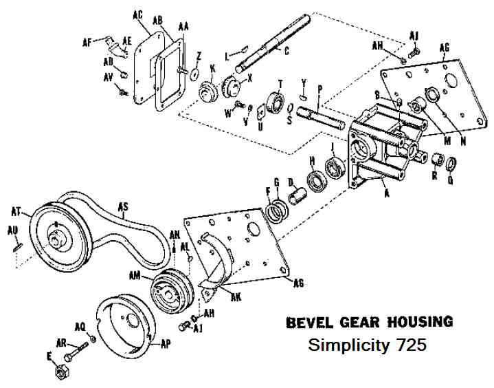 Michael's Tractors (Simplicity and Allis Chalmers Garden