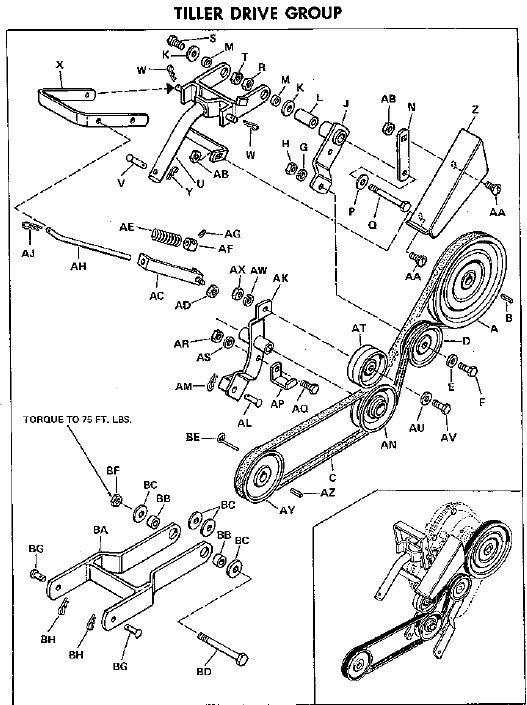 Simplicity Tiller Manual