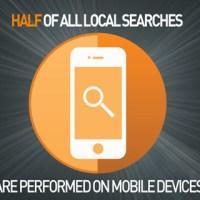 Local Marketing insight via Mobile