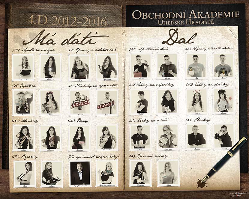 Focení maturitních tabel Uherské Hradiště