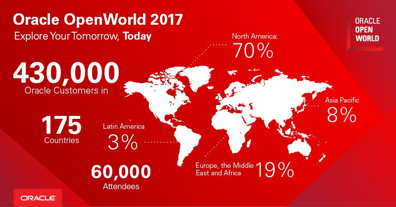 oracle_open_world_2017.jpg