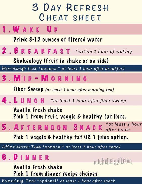 3 day refresh, detox, weight loss, quick fix, diet, clean eating, eat clean, clean eats