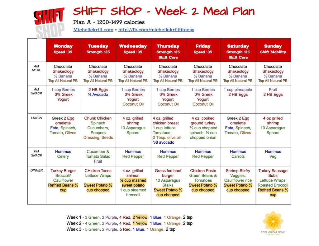 shift shop, beachbody, bod, home fitness, netflix, diet, weight loss, interval training, cardio, shift shop week 1 meal plan, portion fix meal plan, meal planning, healthy meal plan