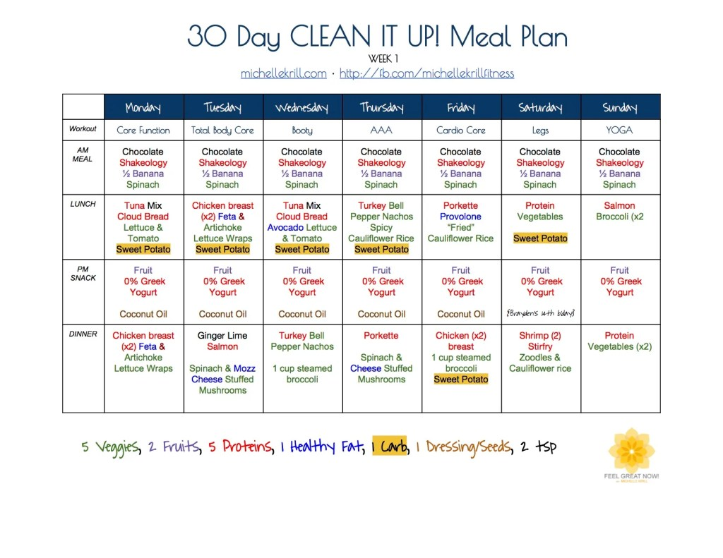 elimination plan, healthy carbs, meal plan, shakeology, health and fitness, get fit over 40, clean eating eat, eat clean