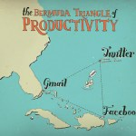 Stuck in the Bermuda Triangle of Productivity?