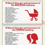 142+ Client-Attracting Pinterest Board Ideas for Entrepreneurs