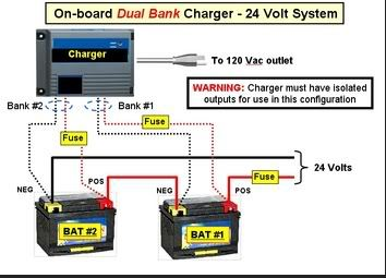 12 24v trolling motor wiring diagram 1971 ct70 24 volt charging system -