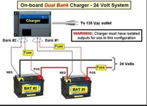 How to charge 24 volt system trolling motor batteries