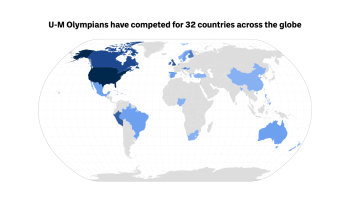 U-M Olympians have competed for 32 countries across the globe