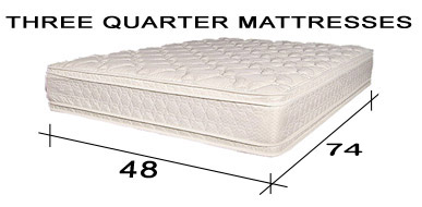 Three Quarter Mattress 48 X 74 Antique Bed Replacement Innerspring Mattresses