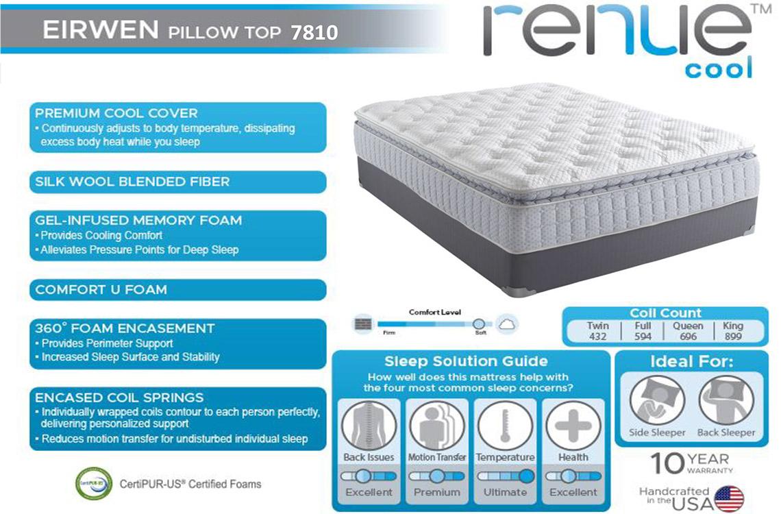 Eirwen Pillow Top  A Renue Mattress
