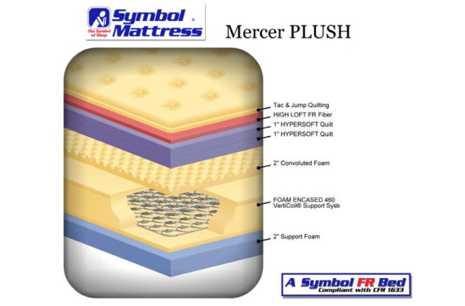 Very Soft Mattress With Foam Encat The Best Plush