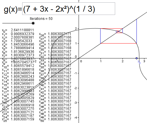 The Secret Garden of Maths » GeoGebra: Fixed Point
