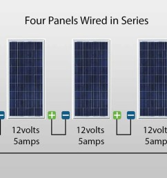 solar panels in series and parallel wiring on wiring a main panel solar panel parallel wiring vs series solar circuit diagrams [ 1200 x 675 Pixel ]