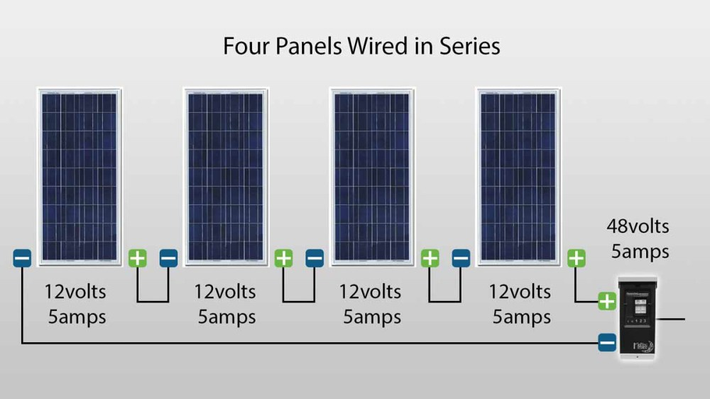 medium resolution of solar panels in series and parallel wiring on wiring a main panel solar panel parallel wiring vs series solar circuit diagrams