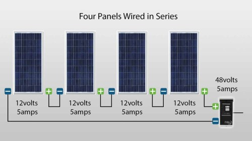 small resolution of solar panels in series and parallel wiring on wiring a main panel solar panel parallel wiring vs series solar circuit diagrams