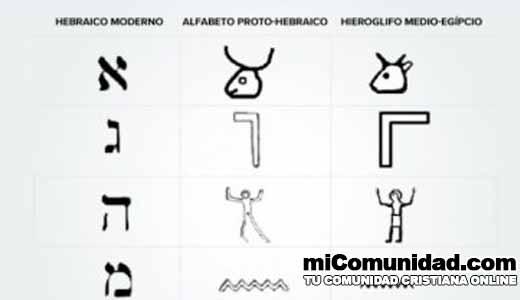 Investigación prueba que hebreo es alfabeto más antiguo del mundo