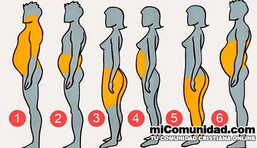 Esta Es Tu Grasa En El Cuerpo Y Así Es Como La Puedes ELIMINAR. Escoge Tu Número!