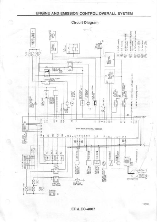 small resolution of nissan micra wiring diagram nissan hardbody wiring diagram nissan micra k11 ecu wiring diagram at cita