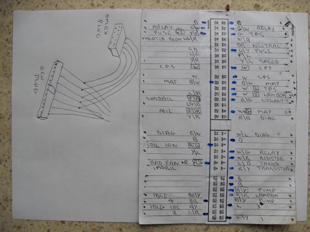 medium resolution of nissan micra k11 fuse box diagram 33 wiring diagram nissan cube nissan micra k13 stereo wiring diagram