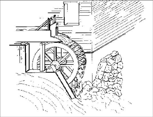 Turbine Used For