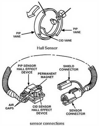 Ford hall effect sensor test