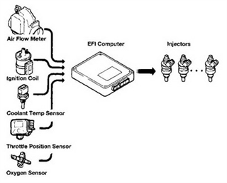 Micro Pressure Sensor, Micro, Free Engine Image For User